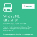 What is a MB, GB, and TB?