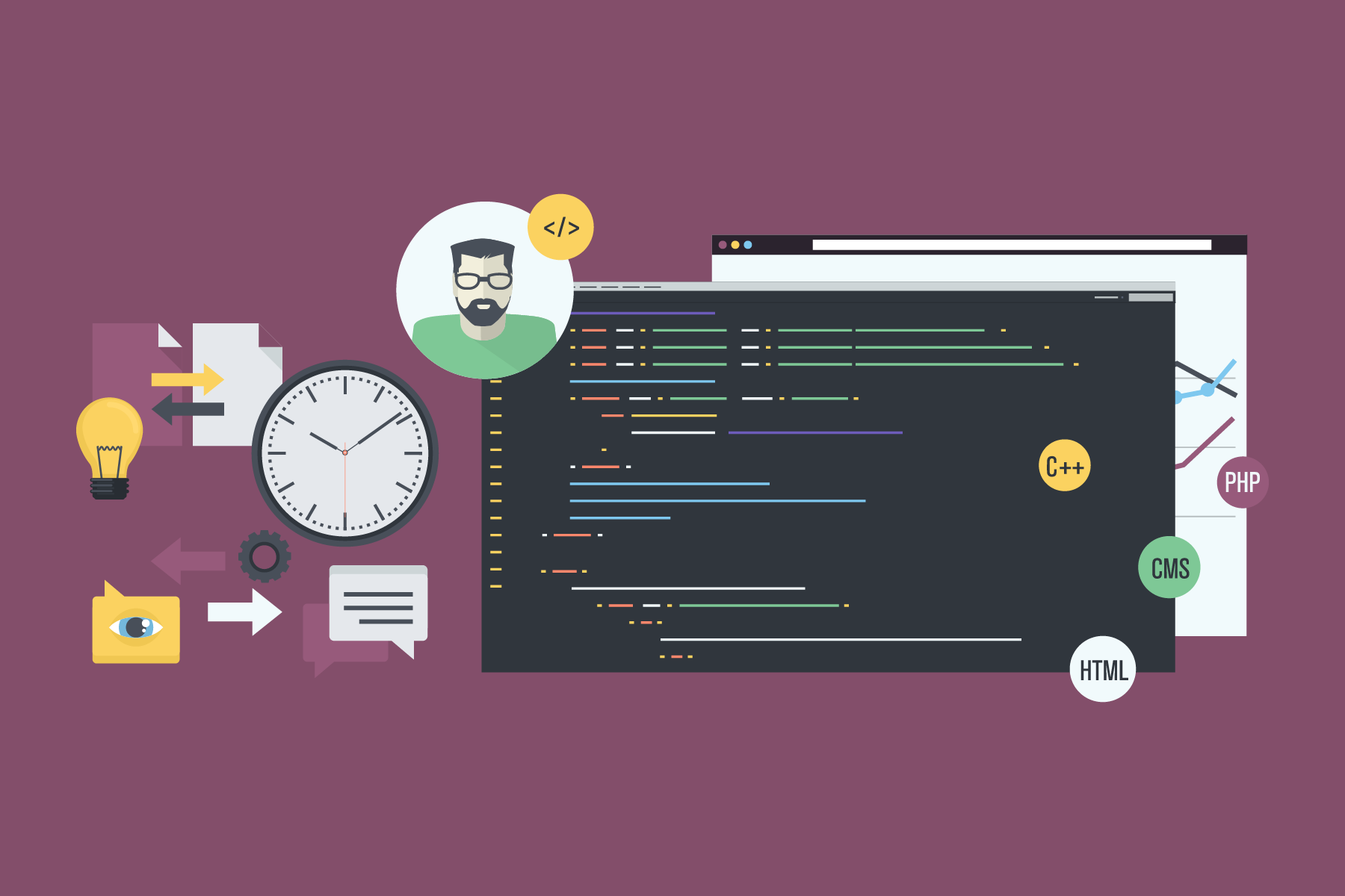 Why use WordPress vs coding your own CMS