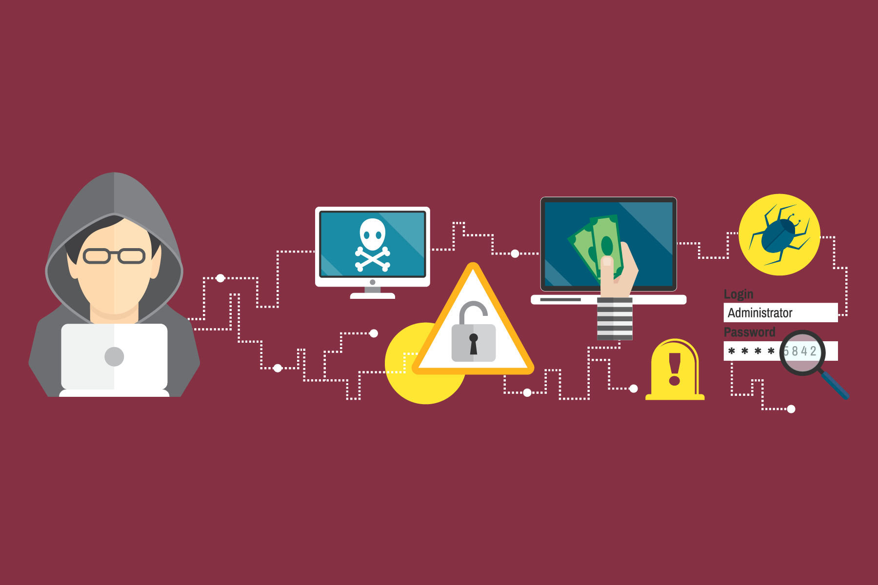 Security from hacking and other vulnerabilities